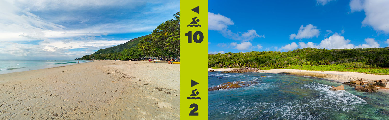 seychelles beach rating - the suitability for bathing and swimming of a beach