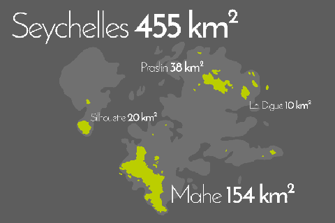 seychelles geography